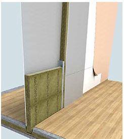 Vata minerala bazaltica Rockwool Acoustic Slimpack 40 kg/mc1