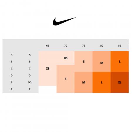 Bustiera  femei  Nike VICTORY COMPRESSION BRA gri2