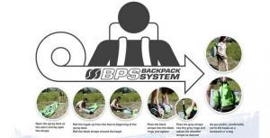Canoe pentru 2 persoane Sevylor Adventure Kit1